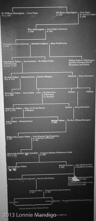 The Talbot family tree.