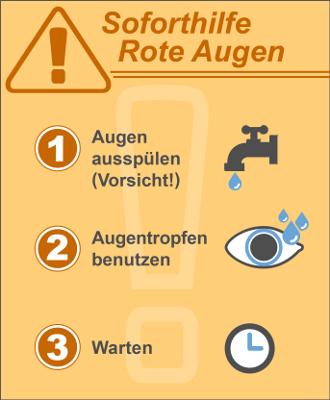 Infografik: Soforthilfe für rote Augen