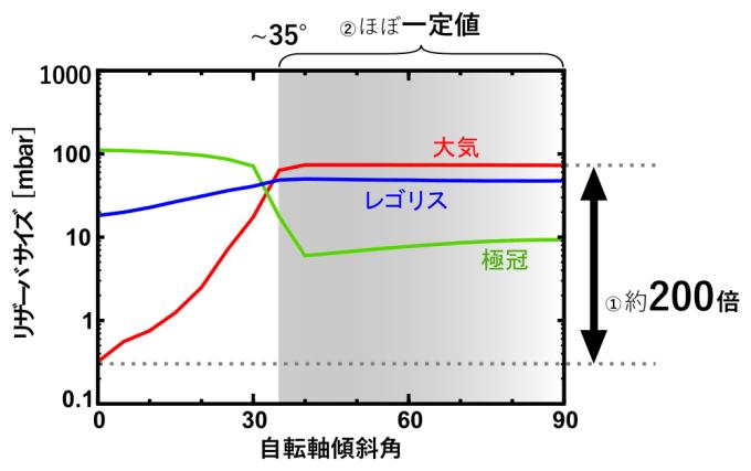 obl-CO2_00