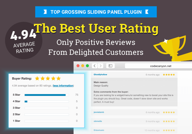 Best rated sliding panel plugin for WordPress