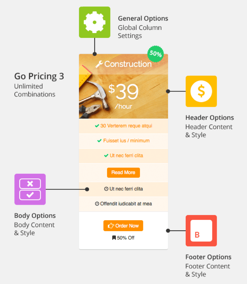 Go Pricing and Compare WP Tables Layout