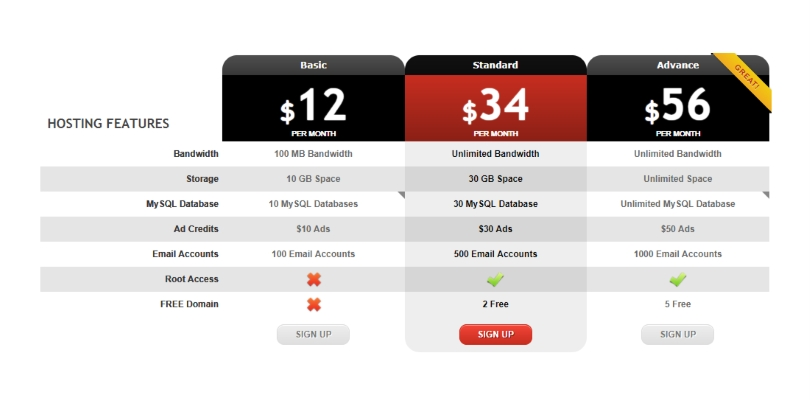 Pure CSS Responsive Pricing Tables
