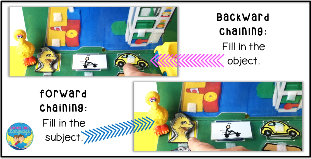 forward and backward chaining, autism, file folder sentence activities