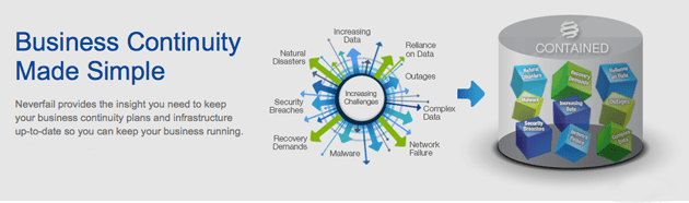 Learn to Protect Your Database & Applications for Business Continuity