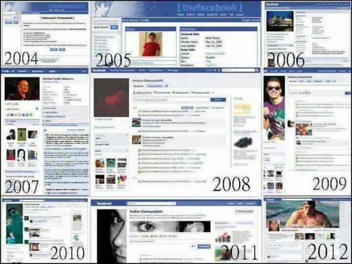 Cómo han cambiado los sitios web - Como han cambiado los sitios web