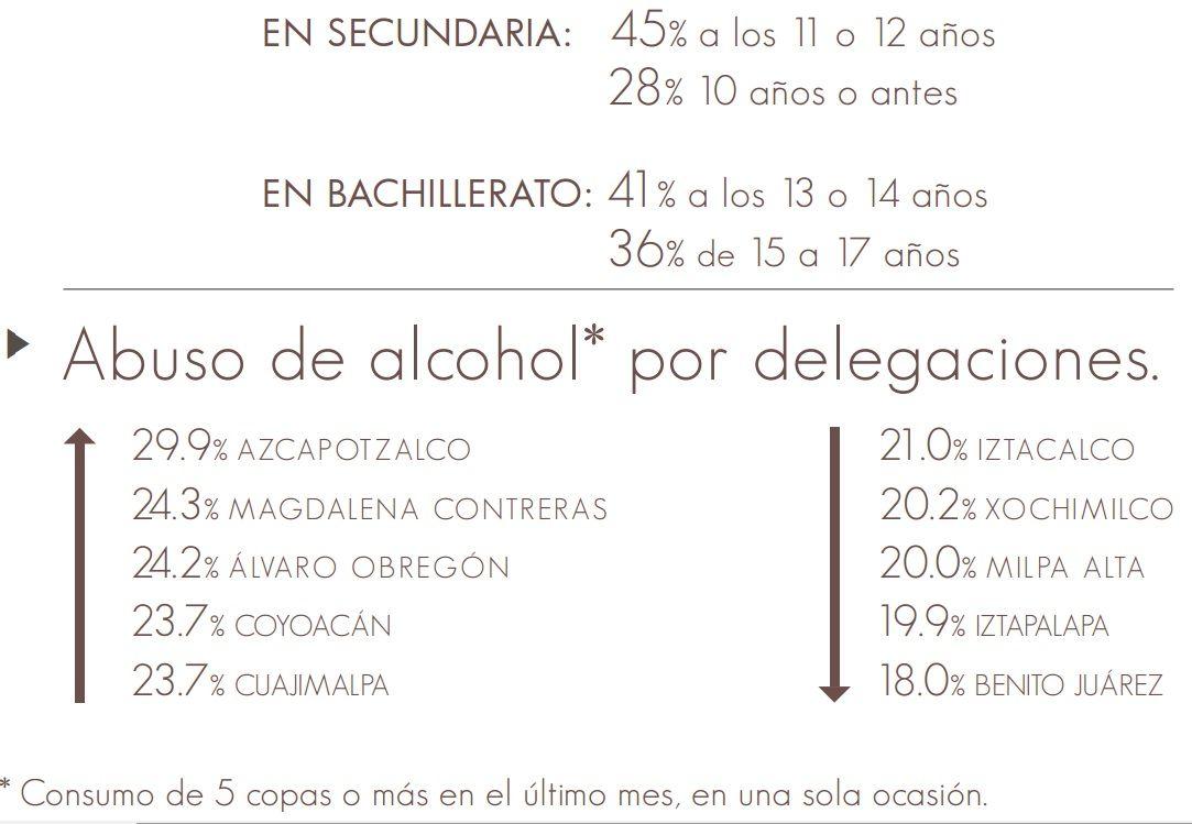 Consumo Drogas DF 2014_3