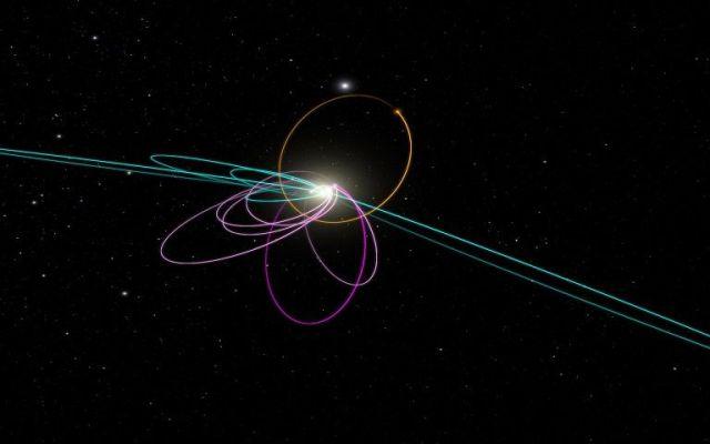 Encuentran posible noveno planeta en Sistema Solar
