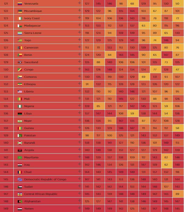 Países más prósperos del mundo 5