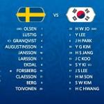 Alineaciones para el Suecia vs Corea del Sur