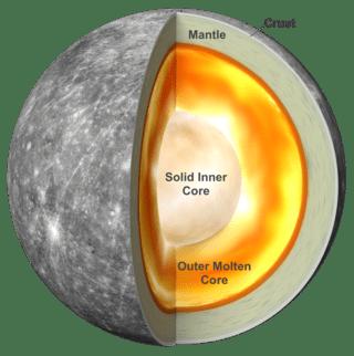 Representación gráfica de la estructura interna de Mercurio. Foto de Centro de Vuelo Espacial Goddard de la NASA