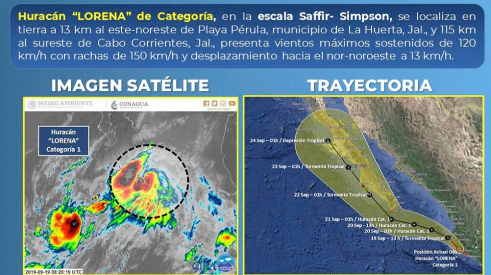 Lorena toca tierra al noreste de Playa Pérula, Jalisco - huracán Lorena