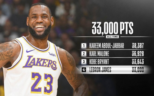 LeBron James supera los 33 mil puntos en la NBA - LeBron James supera los 33 mil puntos en la NBA