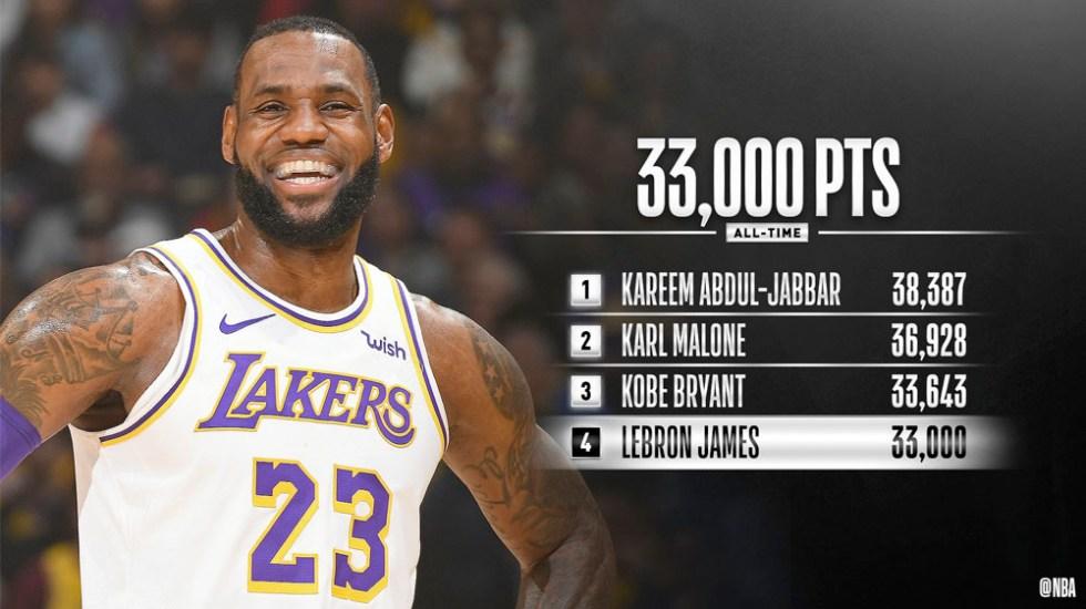 LeBron James supera los 33 mil puntos en la NBA - LeBron James supera los 33 mil puntos en la NBA