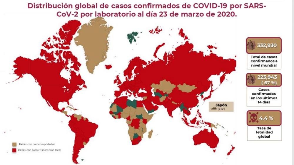 Resultado de imagen de distribucion global covid 19 23 de marzo