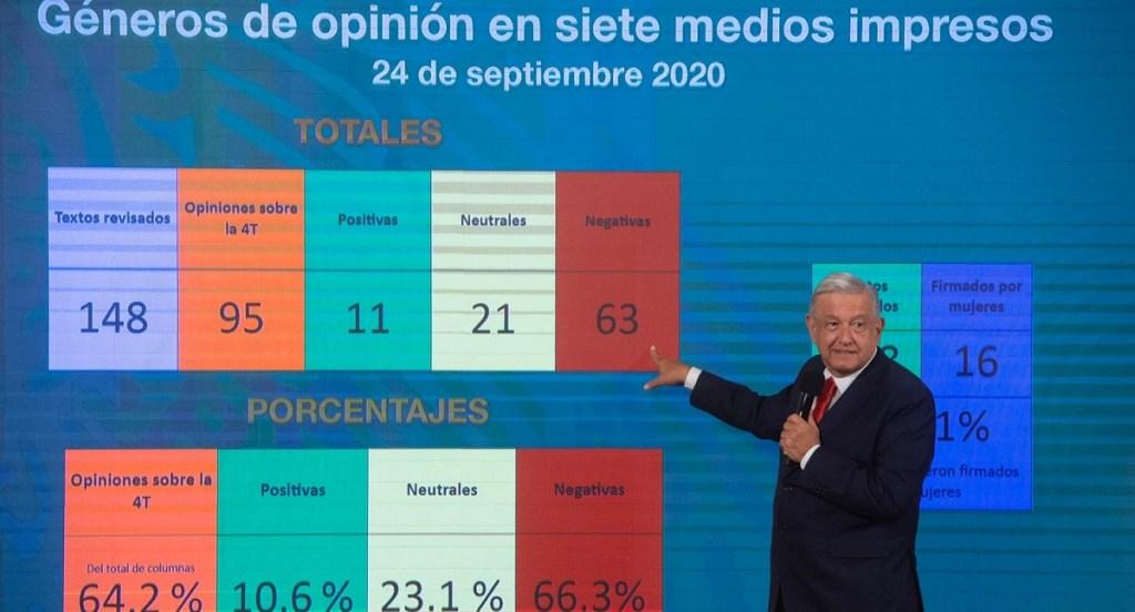 """""""Estamos viviendo un momento estelar"""": AMLO presenta análisis de medios que hablan de la Cuarta Transformación - foto de lopezobrador.org.mx"""