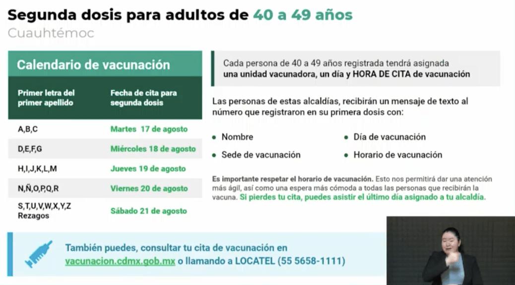 Iniciará vacunación de 18 a 29 años en Xochimilco; aplicarán segunda dosis de 40 a 49 en Cuauhtémoc. Gráfico de Gobierno de la Ciudad de México