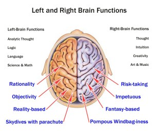 Welcome To My Right Brain