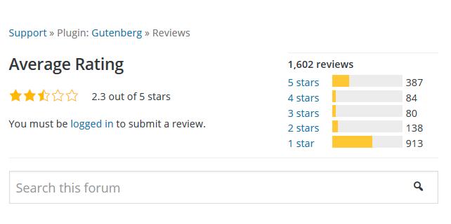 Plugin: Gutenberg » Reviews