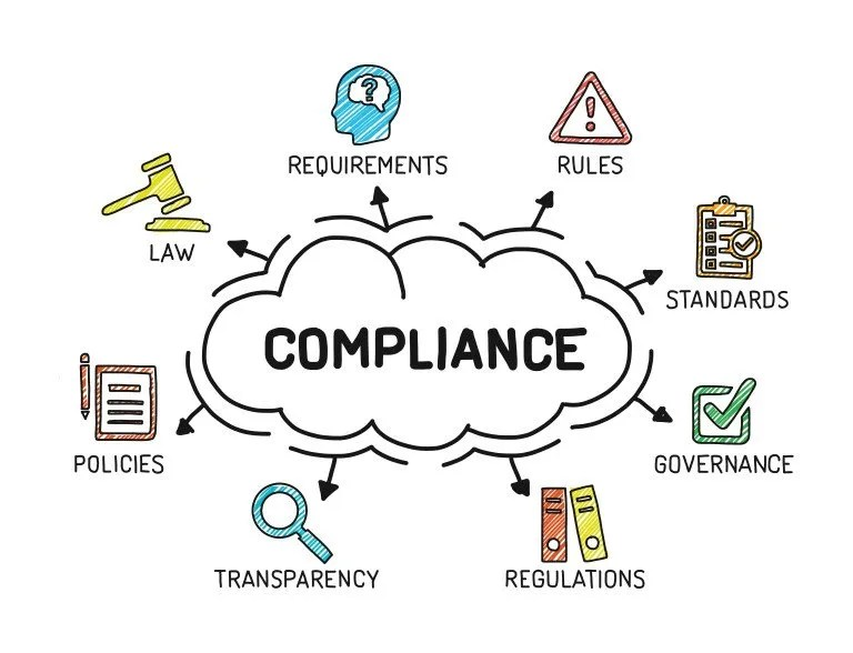 The Evolution of ADA Compliance and What It Means in the Digital Age