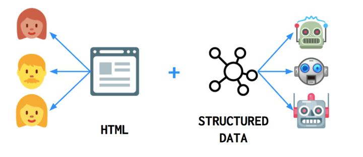 Data - structured data