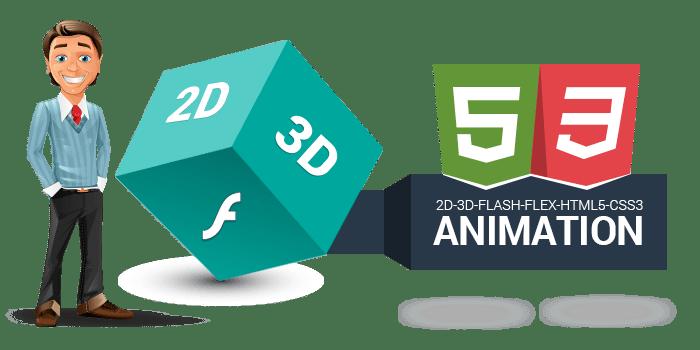 Advantages of Adding Animation to Your Website - Blog Lorelei Web Design