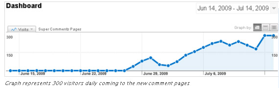 seo-super--helpful-wordpress-comment-plugin