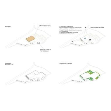 Skikda Refrigeration Warehouse - Diagram (2)