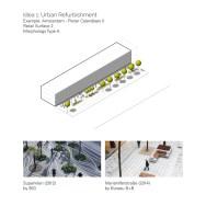 Winkelstrips - Urban Refurbishment