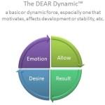 DEAR-Dynamic