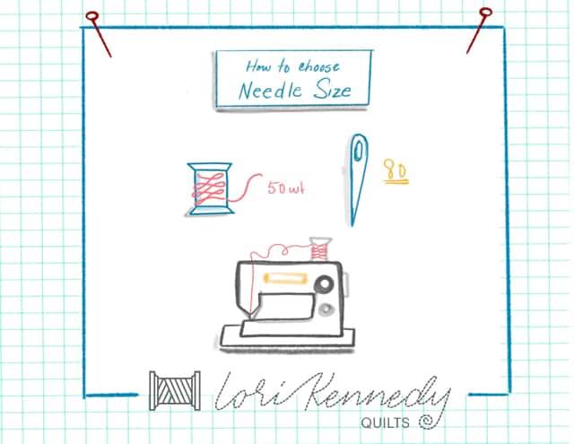 Needle Size Infographic, Lori Kennedy