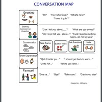 Teaching Conversation Skills