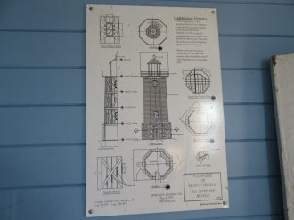 Diagram of the lighthouse