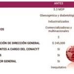COMEDOR DEL CONACYT MAS CARO, PERO MAS RICO EN ALIMENTOS