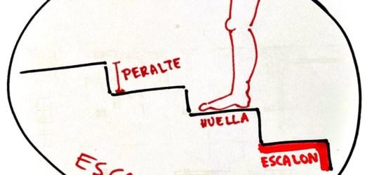 Los 3 pasos que si o si tenemos que hacer para construir cualquier escalera