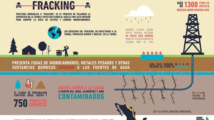 El fracking llegaría a estos municipios de García Rovira según observatorio