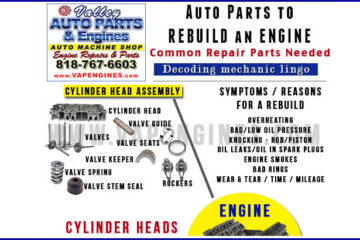 Parts to rebuild an Engine