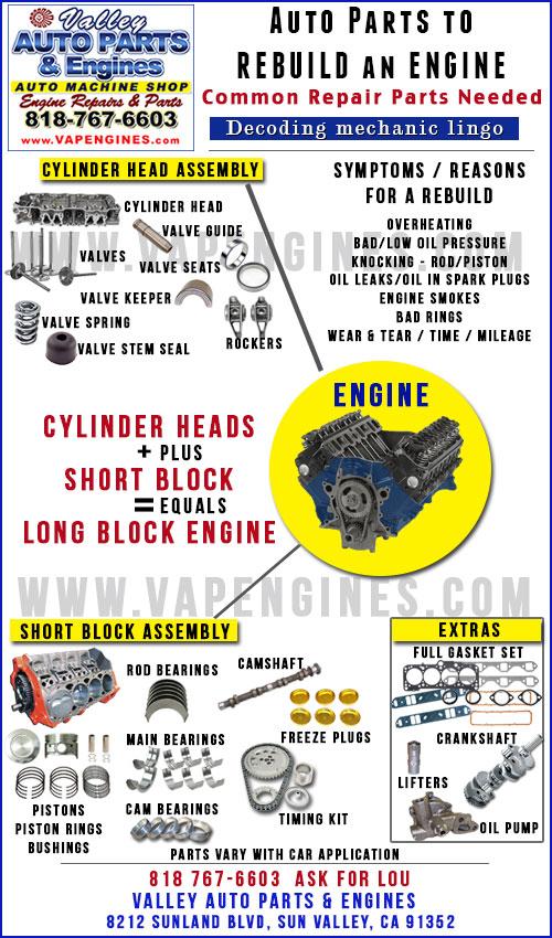 Auto parts that rebuild a car engine