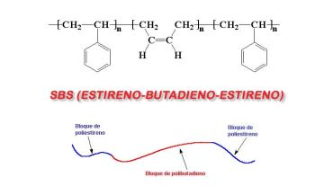 SBS Estireno Butadieno Estireno