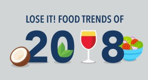 Food Trends, Lose It! Food Trends