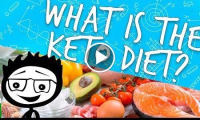 What is the Keto Diet