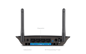extensor de WiFi Linksys RE6500
