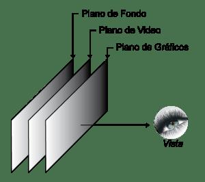 Aplicación MHP en definición estándar