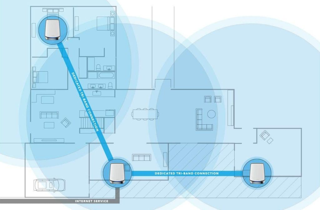 Netgear Orbi WiFi 6 AX4200 - Cobertura WiFi 6 asequible para hogares y negocios