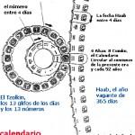 Calendario Maya de los Tiempos