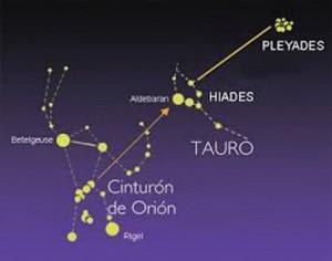 localización de las Pléyades en el firmamento.