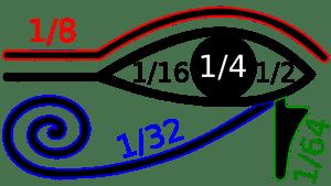 Las fracciones unitarias de la matemática egipcia y el misterio de la gándula pineal.