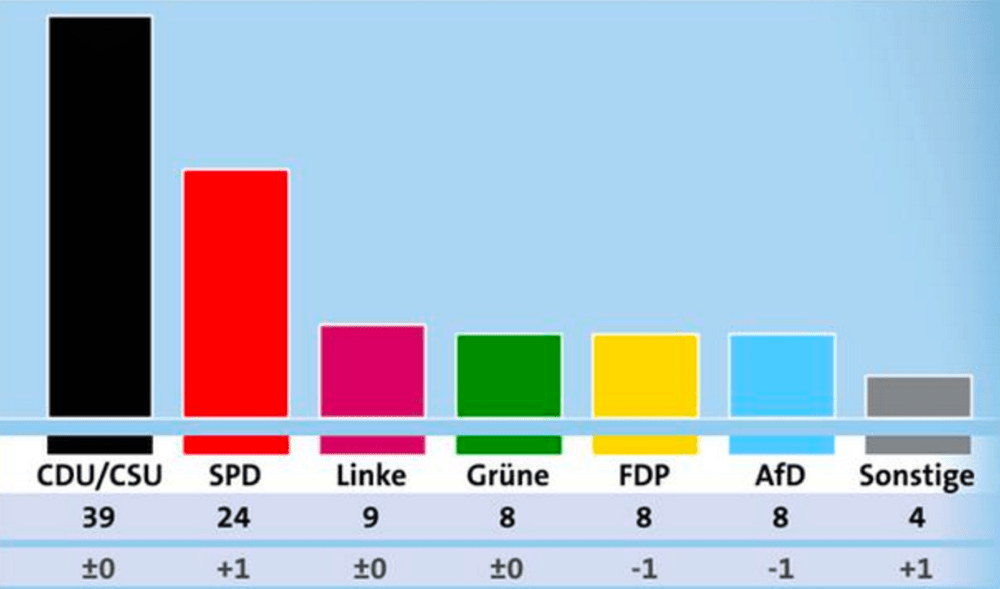 German-election-polls-936858