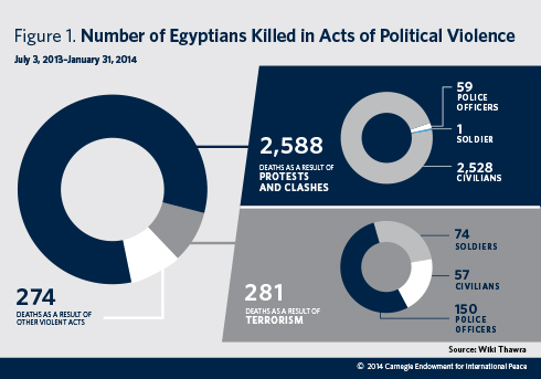 Egypt_Deaths_Figure1_FINAL-490.jpg