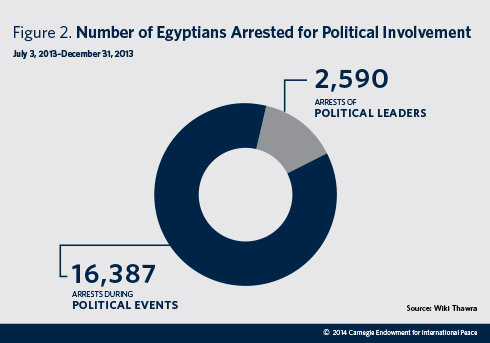 egypt_deaths_figure2_final-490