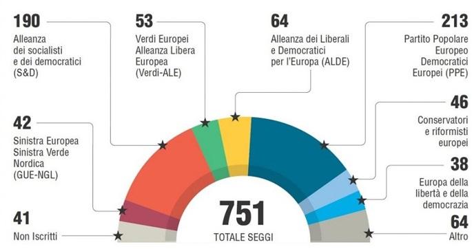 nuovo-europarlamento